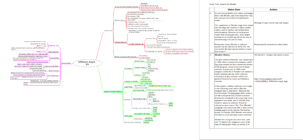 Mind map created in FreePlane